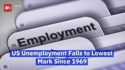 Unemployment Levels Lowest In 40 Plus Years